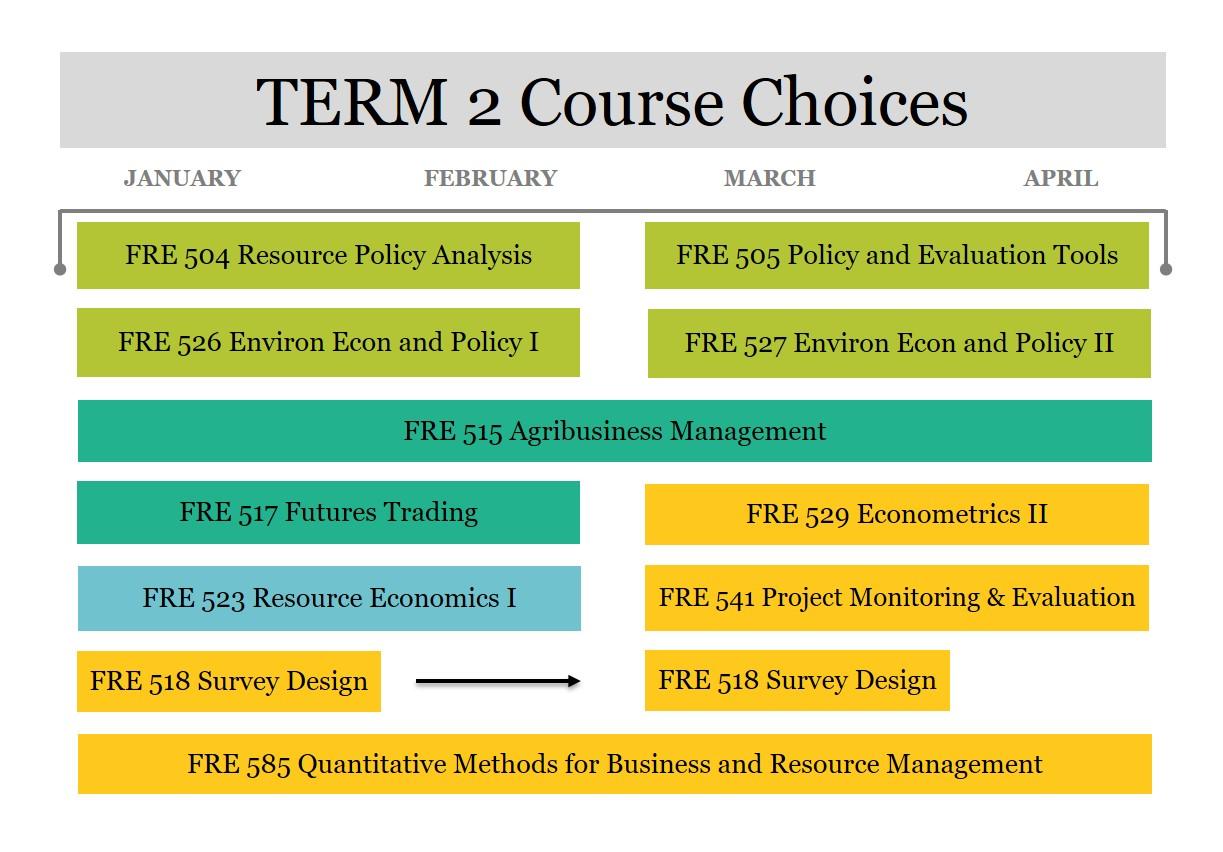 term_2